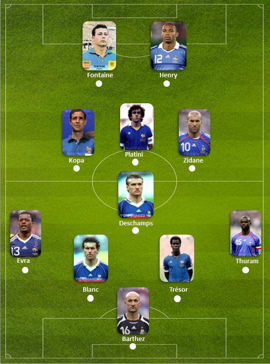 Les 11 meilleurs joueurs français de l'histoire